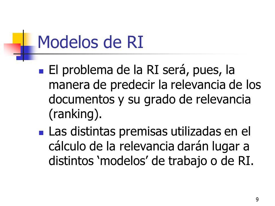Modelos de RI El problema de la RI será, pues, la manera de predecir la relevancia de los documentos y su grado de relevancia (ranking).