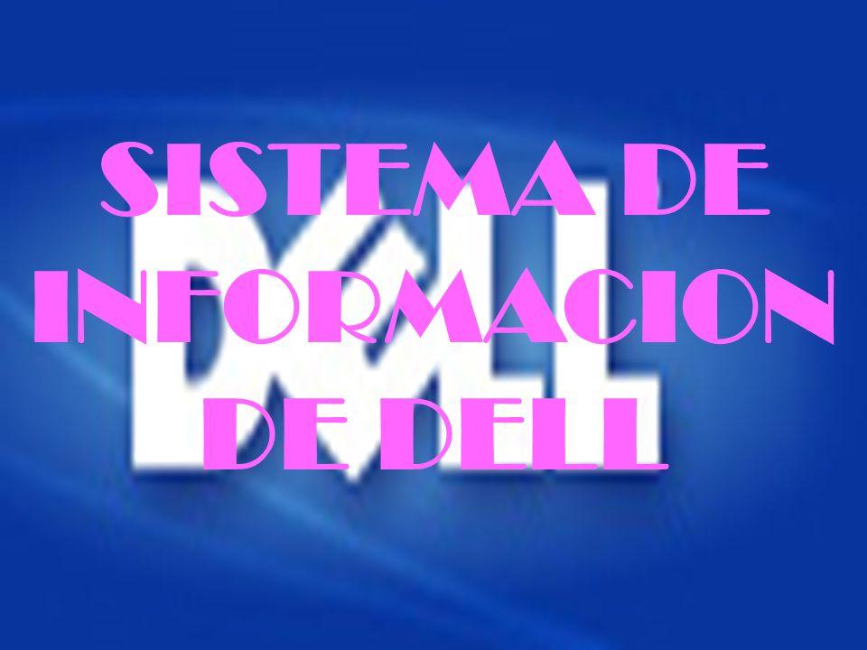 SISTEMA DE INFORMACION DE DELL