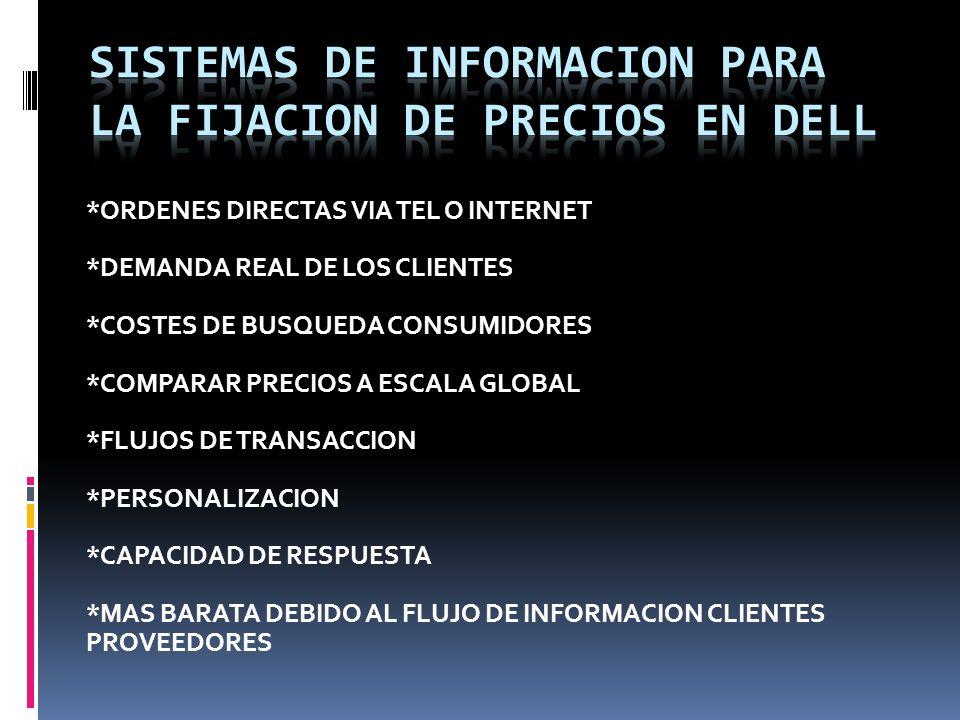 SISTEMAS DE INFORMACION PARA LA FIJACION DE PRECIOS EN DELL