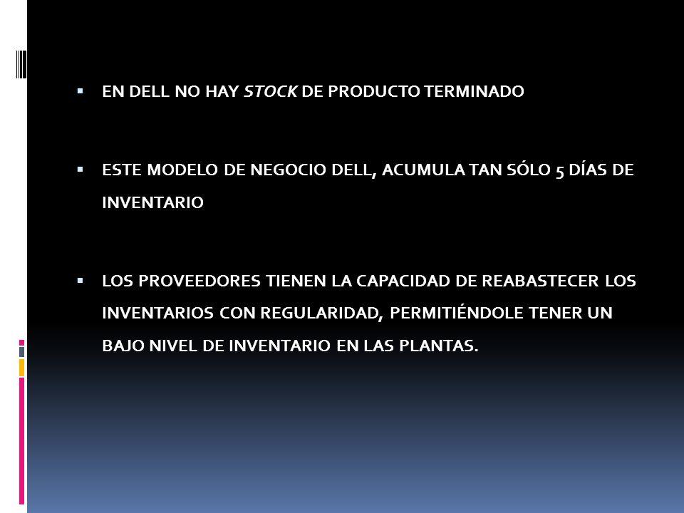 EN DELL NO HAY STOCK DE PRODUCTO TERMINADO
