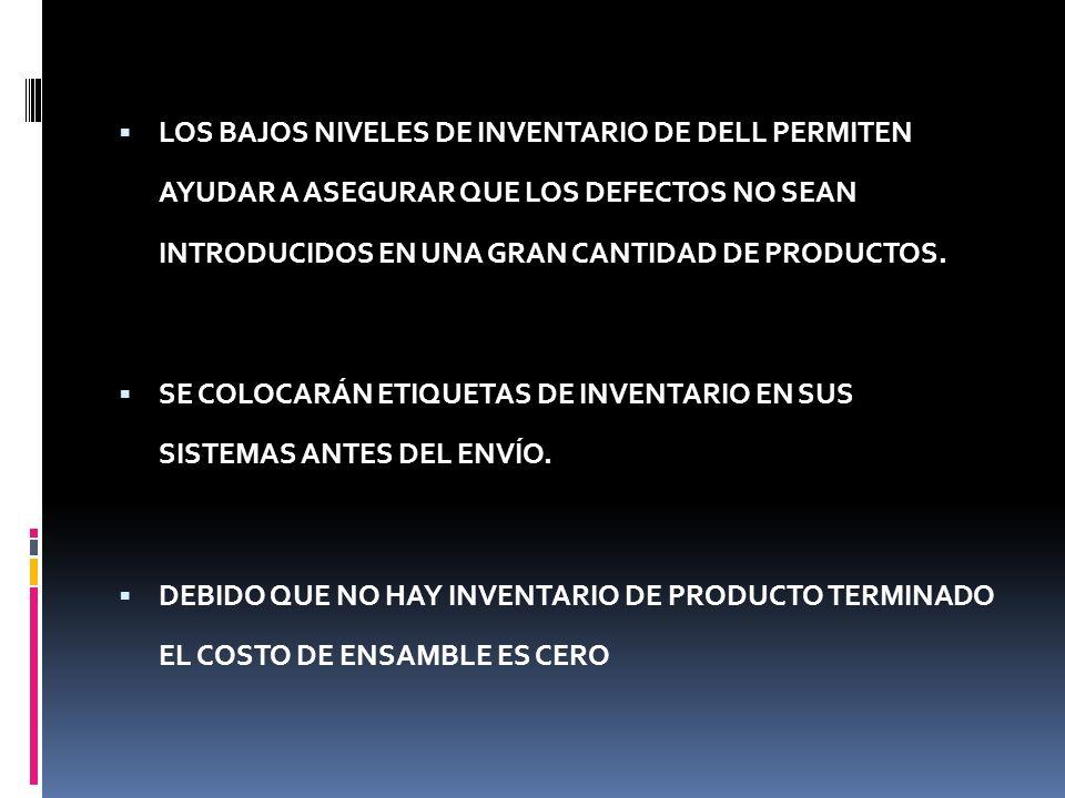 LOS BAJOS NIVELES DE INVENTARIO DE DELL PERMITEN AYUDAR A ASEGURAR QUE LOS DEFECTOS NO SEAN INTRODUCIDOS EN UNA GRAN CANTIDAD DE PRODUCTOS.