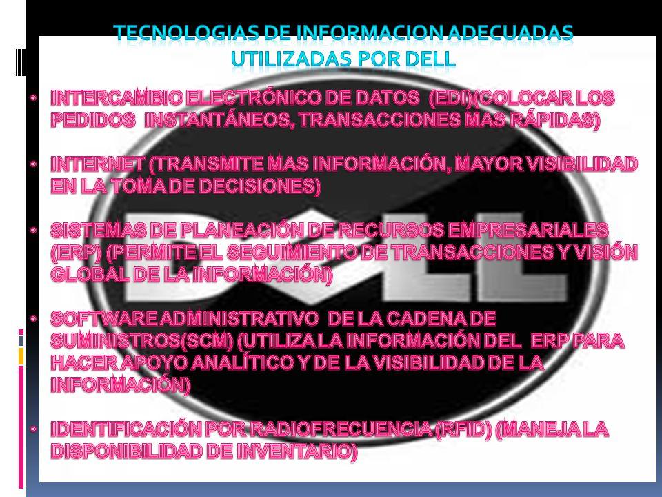 TECNOLOGIAS DE INFORMACION ADECUADAS UTILIZADAS POR DELL