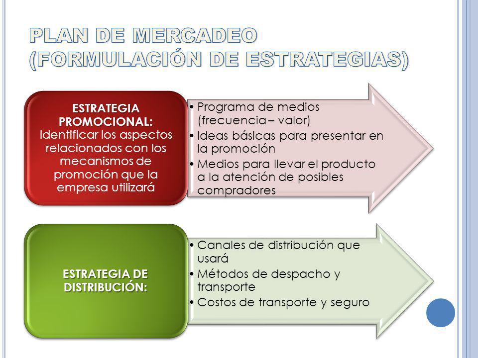 PLAN DE MERCADEO (FORMULACIÓN DE ESTRATEGIAS)
