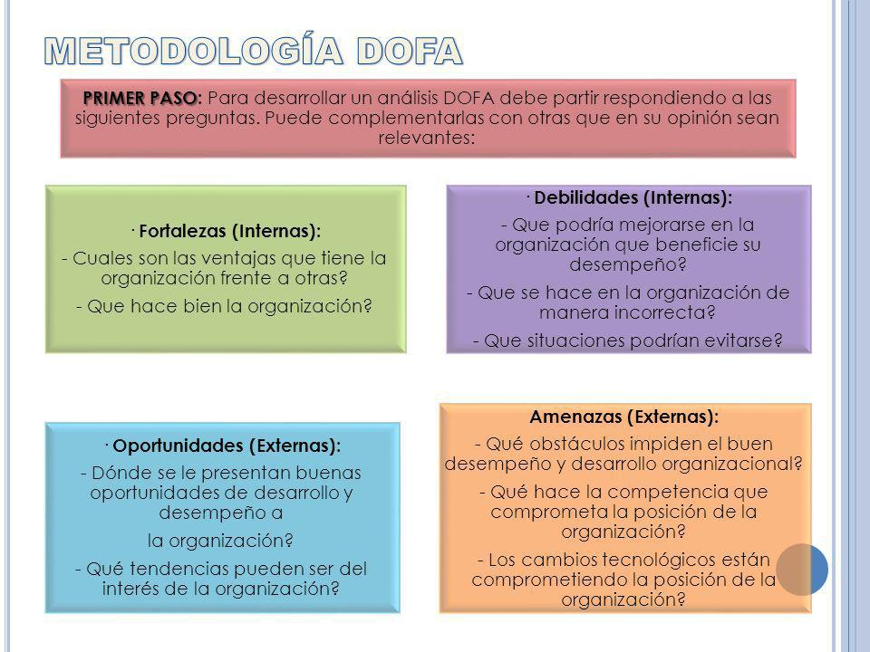 METODOLOGÍA DOFA