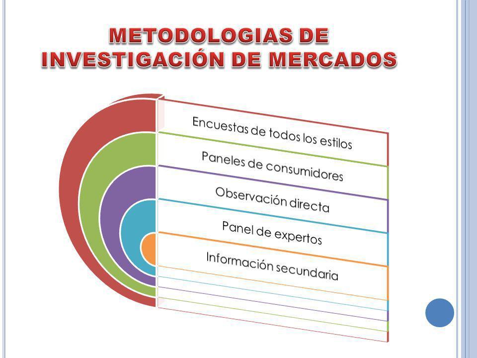METODOLOGIAS DE INVESTIGACIÓN DE MERCADOS