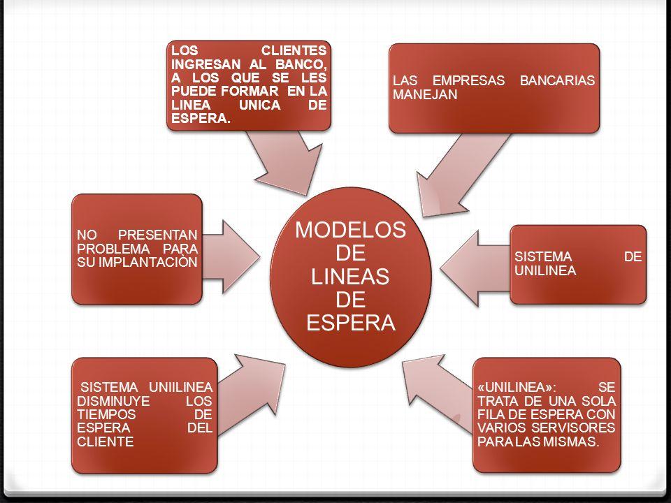 MODELOS DE LINEAS DE ESPERA