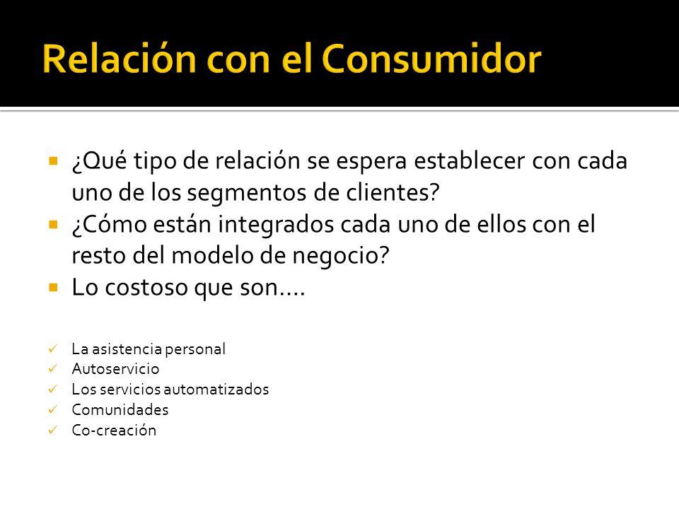 Relación con el Consumidor