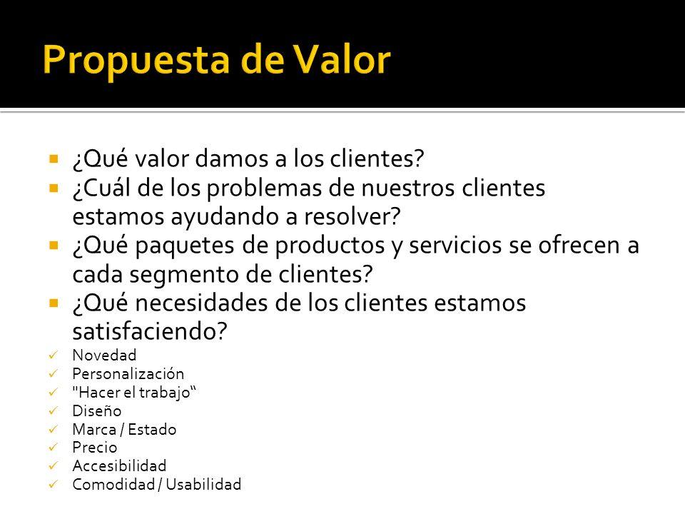 Propuesta de Valor ¿Qué valor damos a los clientes