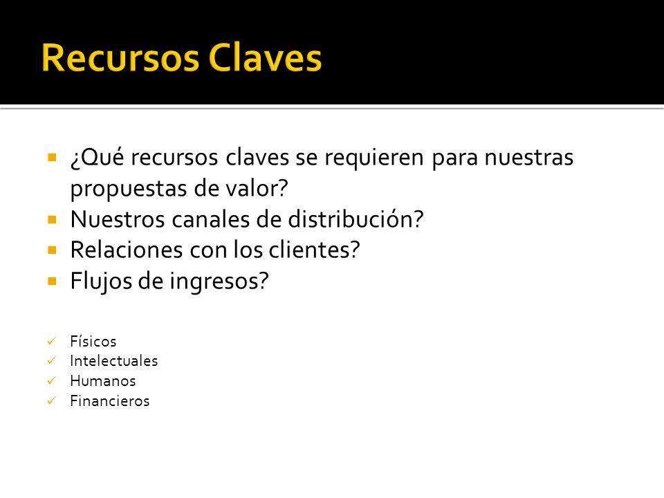 Recursos Claves ¿Qué recursos claves se requieren para nuestras propuestas de valor Nuestros canales de distribución