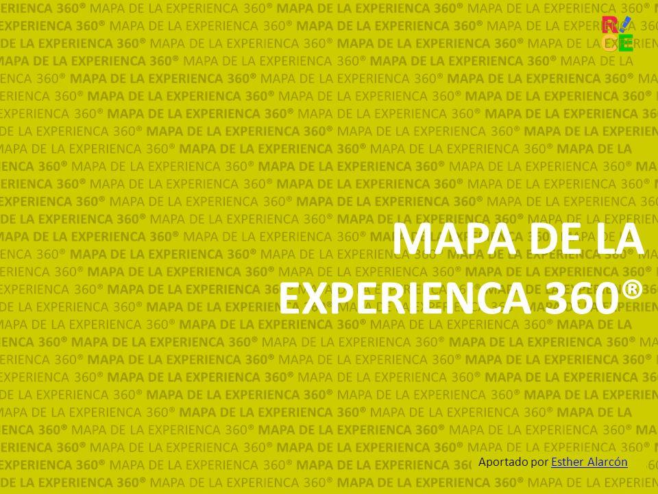 MAPA DE LA EXPERIENCA 360® Aportado por Esther Alarcón
