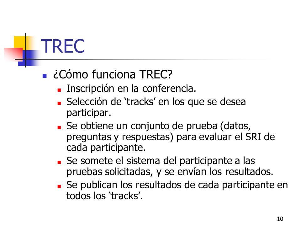 TREC ¿Cómo funciona TREC Inscripción en la conferencia.