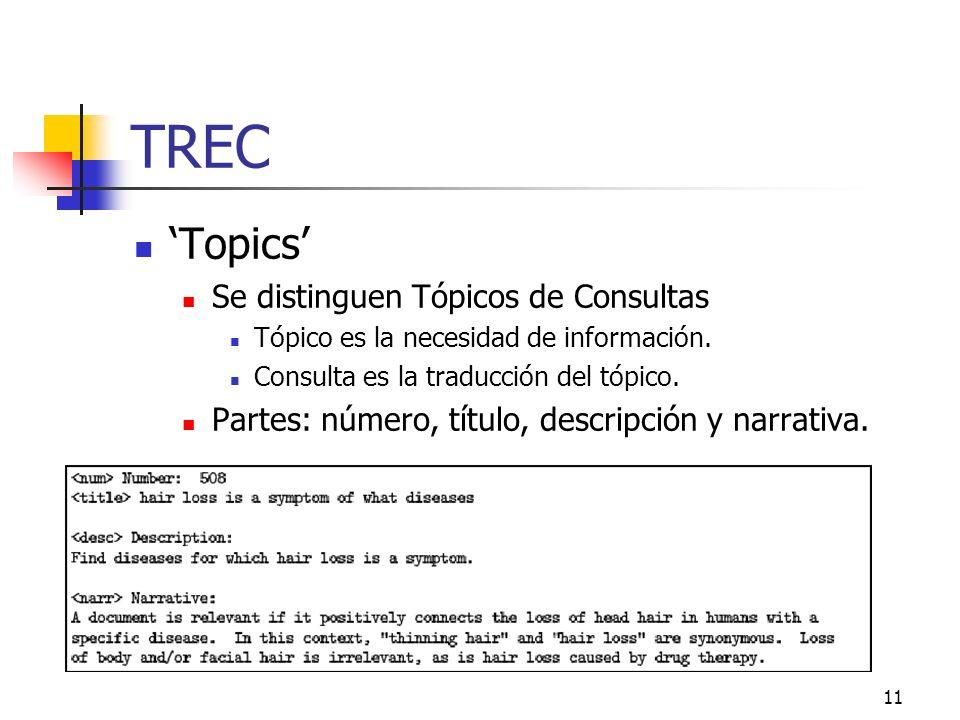 TREC 'Topics' Se distinguen Tópicos de Consultas