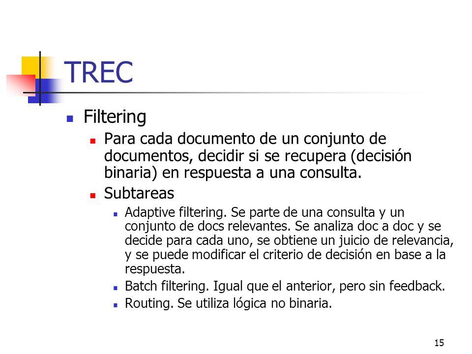 TREC Filtering. Para cada documento de un conjunto de documentos, decidir si se recupera (decisión binaria) en respuesta a una consulta.