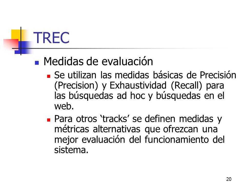 TREC Medidas de evaluación