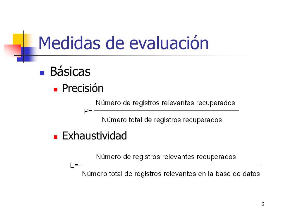 Medidas de evaluación Básicas Precisión Exhaustividad