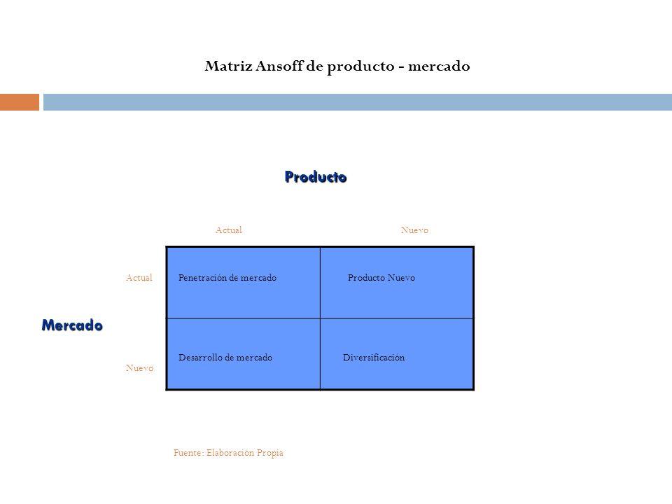 Matriz Ansoff de producto - mercado