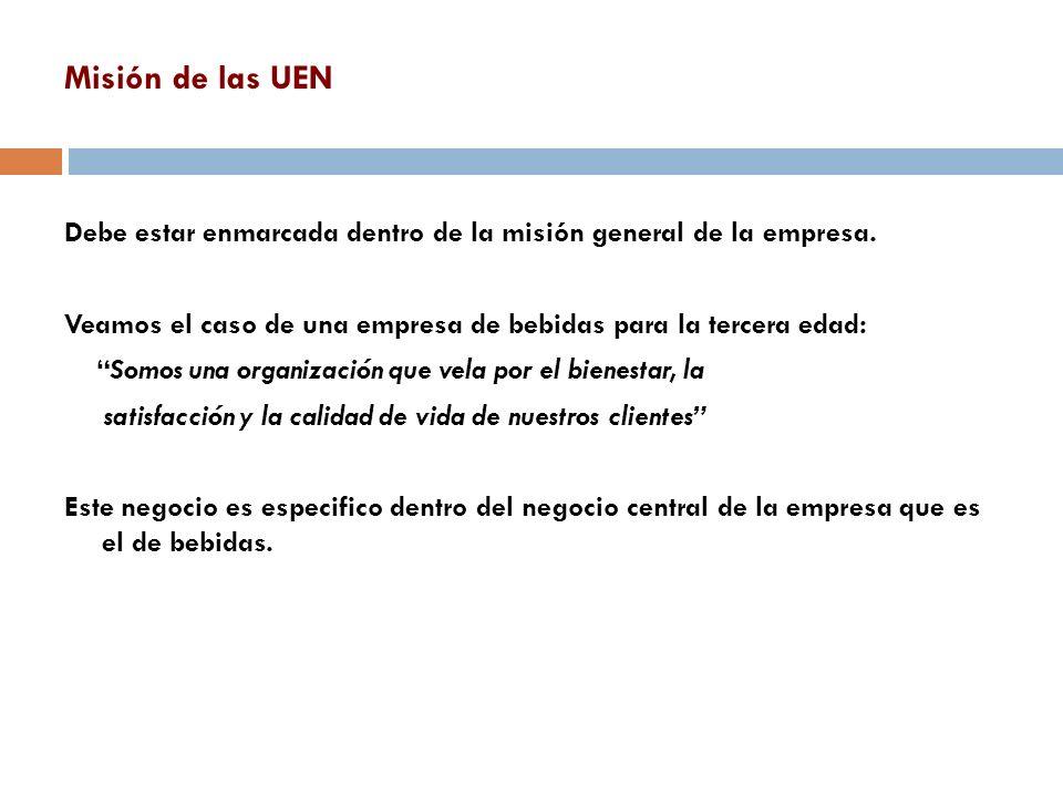 Misión de las UEN Debe estar enmarcada dentro de la misión general de la empresa. Veamos el caso de una empresa de bebidas para la tercera edad: