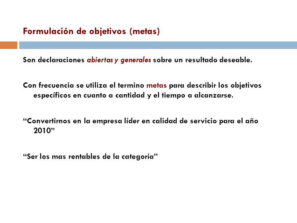 Formulación de objetivos (metas)