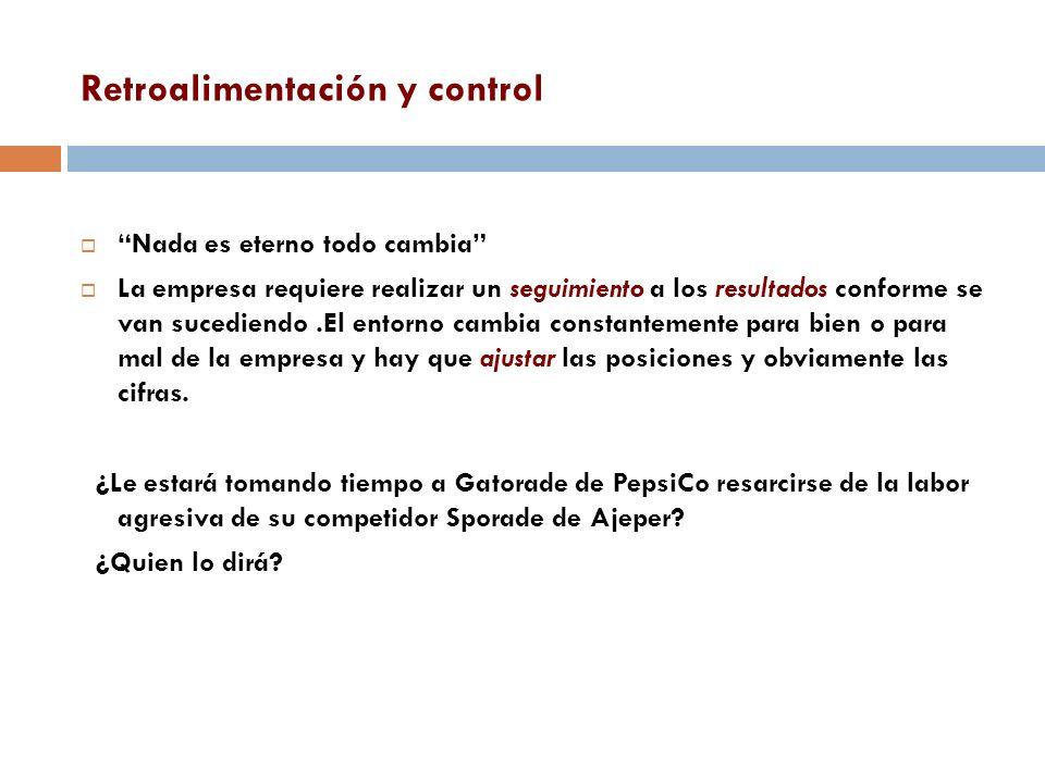 Retroalimentación y control