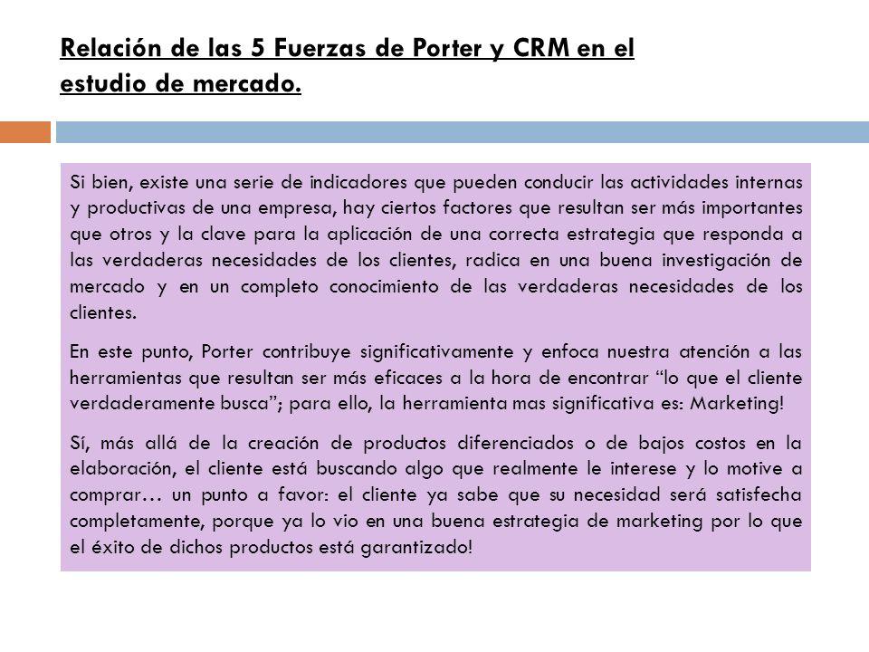 Relación de las 5 Fuerzas de Porter y CRM en el estudio de mercado.