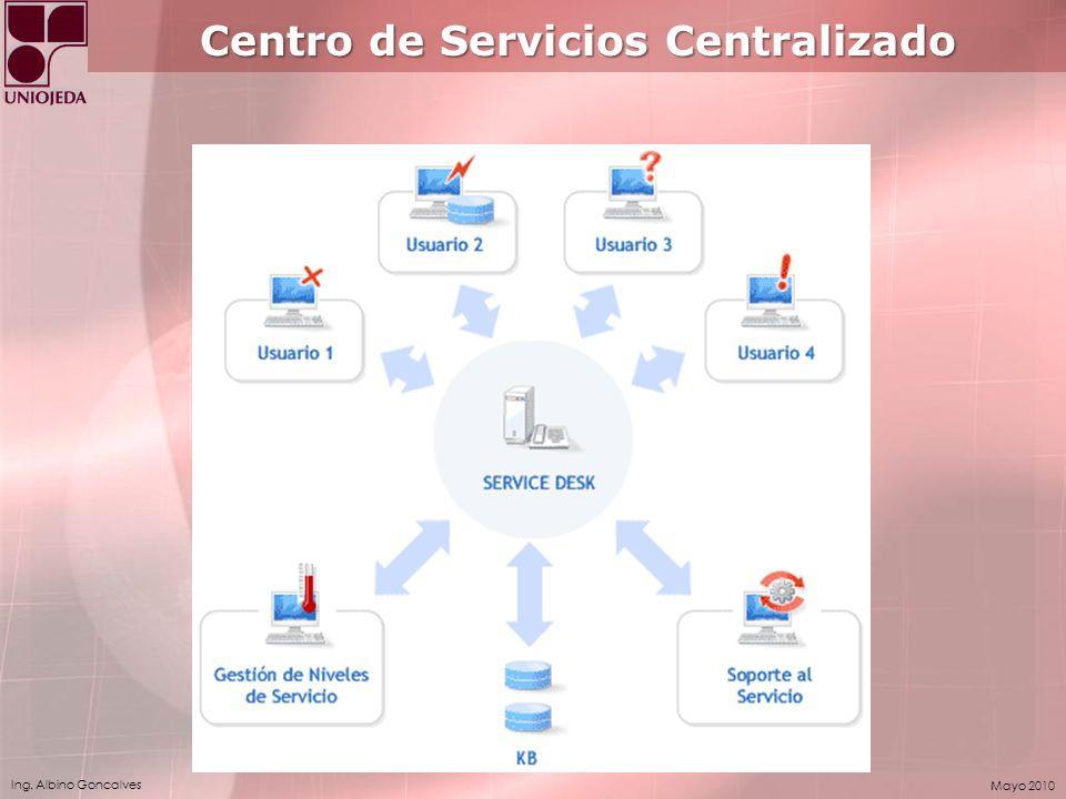 Centro de Servicios Centralizado