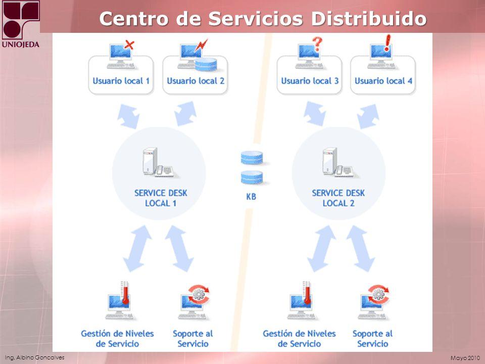 Centro de Servicios Distribuido