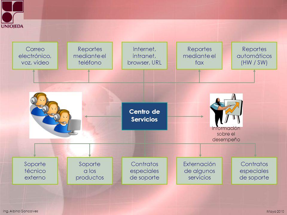 Centro de Servicios Correo electrónico, voz, video