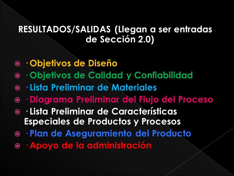 RESULTADOS/SALIDAS (Llegan a ser entradas de Sección 2.0)