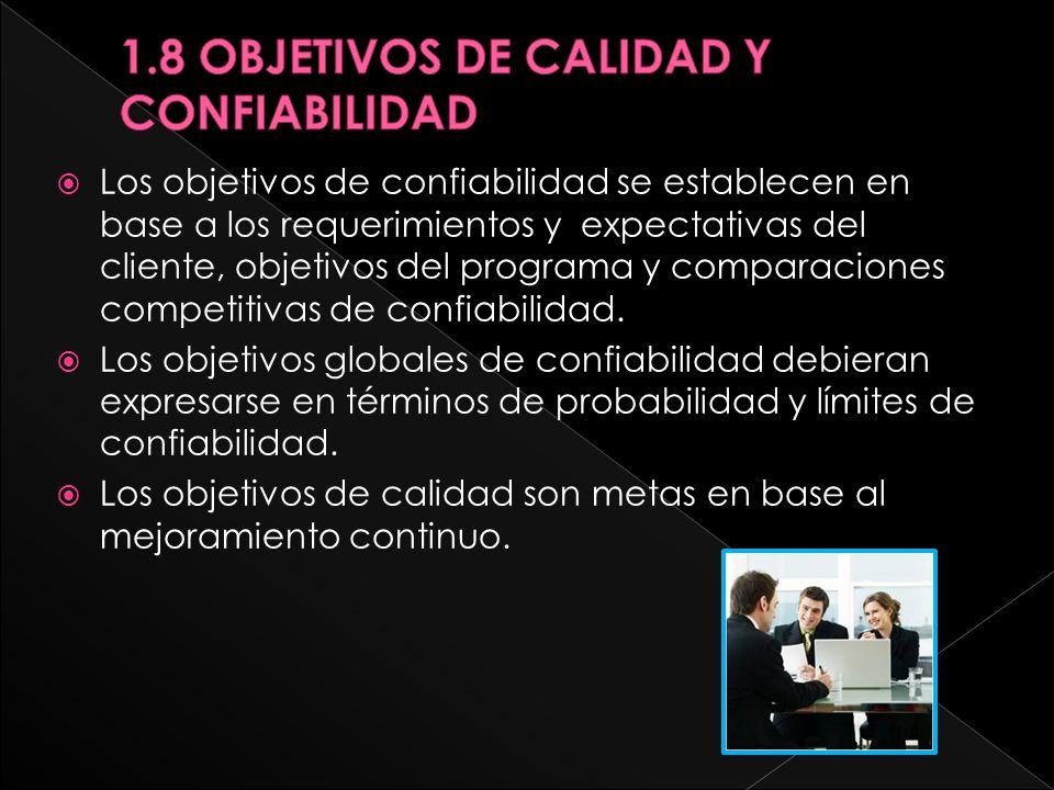 1.8 OBJETIVOS DE CALIDAD Y CONFIABILIDAD