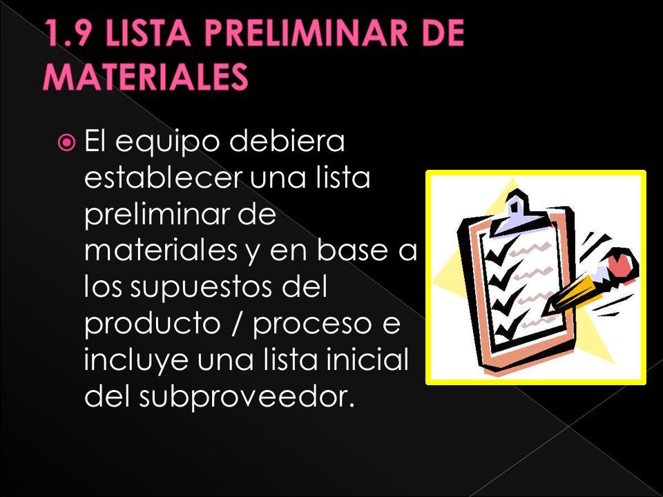 1.9 LISTA PRELIMINAR DE MATERIALES