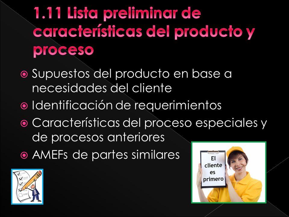 1.11 Lista preliminar de características del producto y proceso