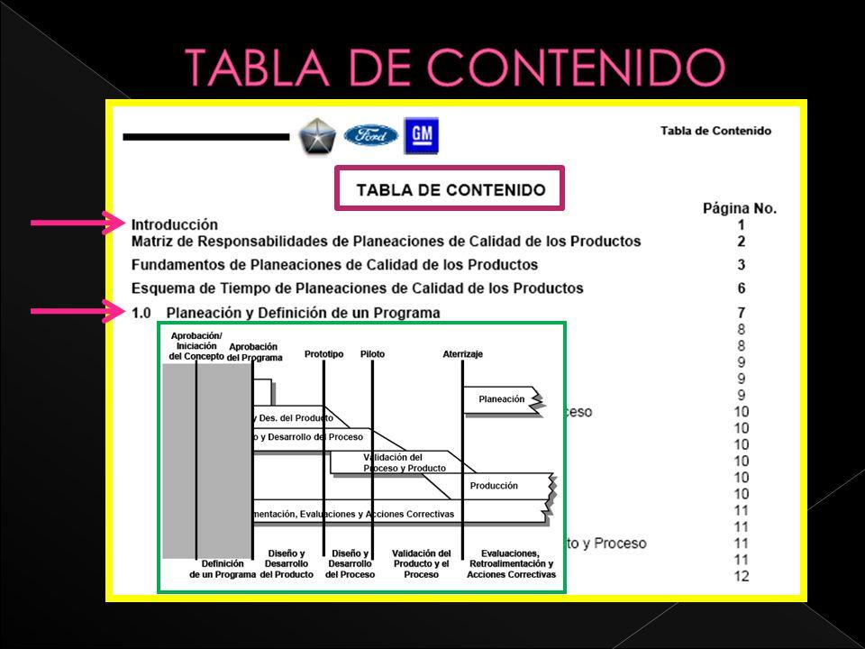 TABLA DE CONTENIDO