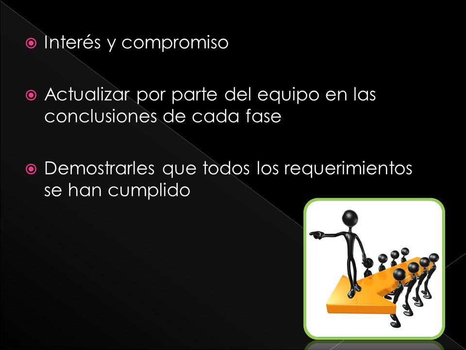 Interés y compromiso Actualizar por parte del equipo en las conclusiones de cada fase.