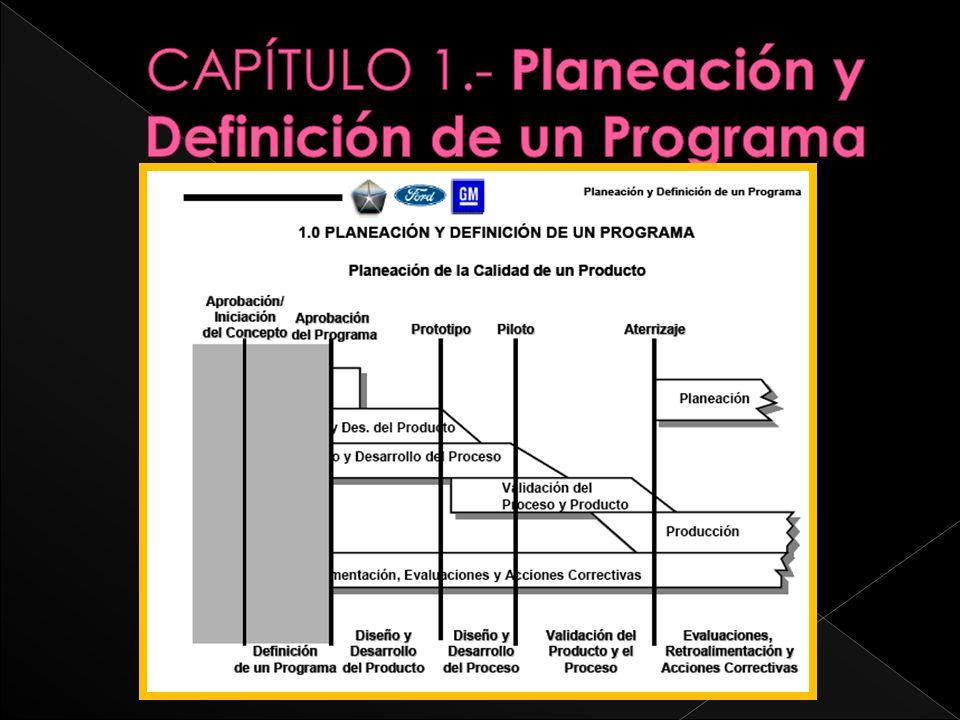 CAPÍTULO 1.- Planeación y Definición de un Programa