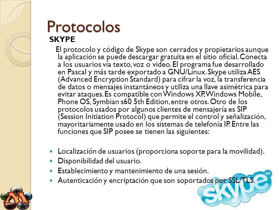 Protocolos SKYPE.