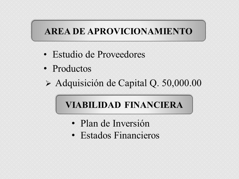 AREA DE APROVICIONAMIENTO VIABILIDAD FINANCIERA