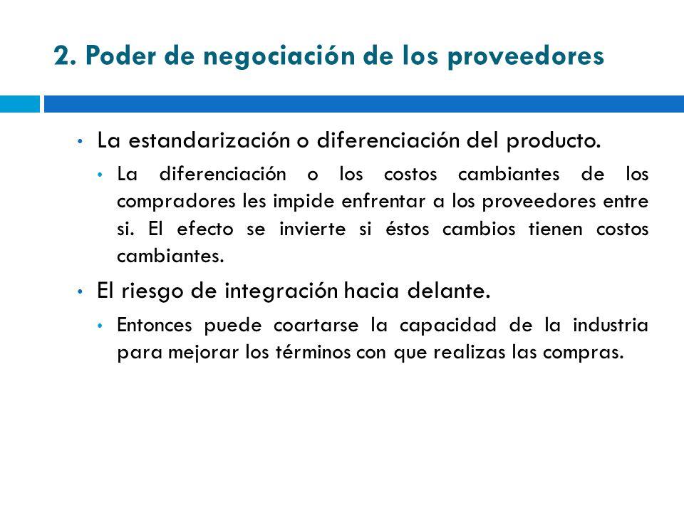 2. Poder de negociación de los proveedores