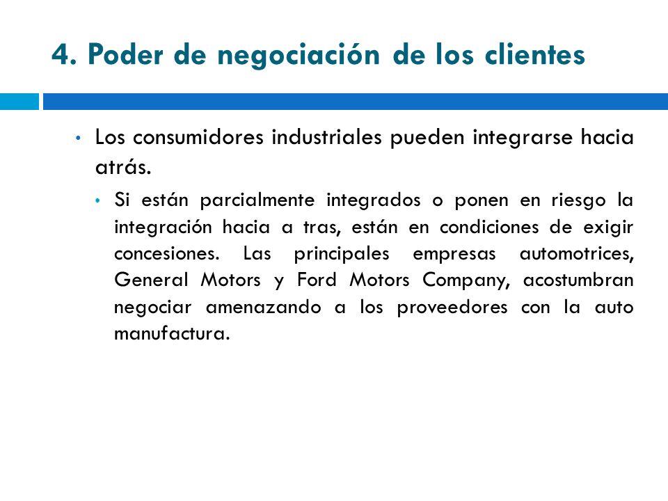 4. Poder de negociación de los clientes