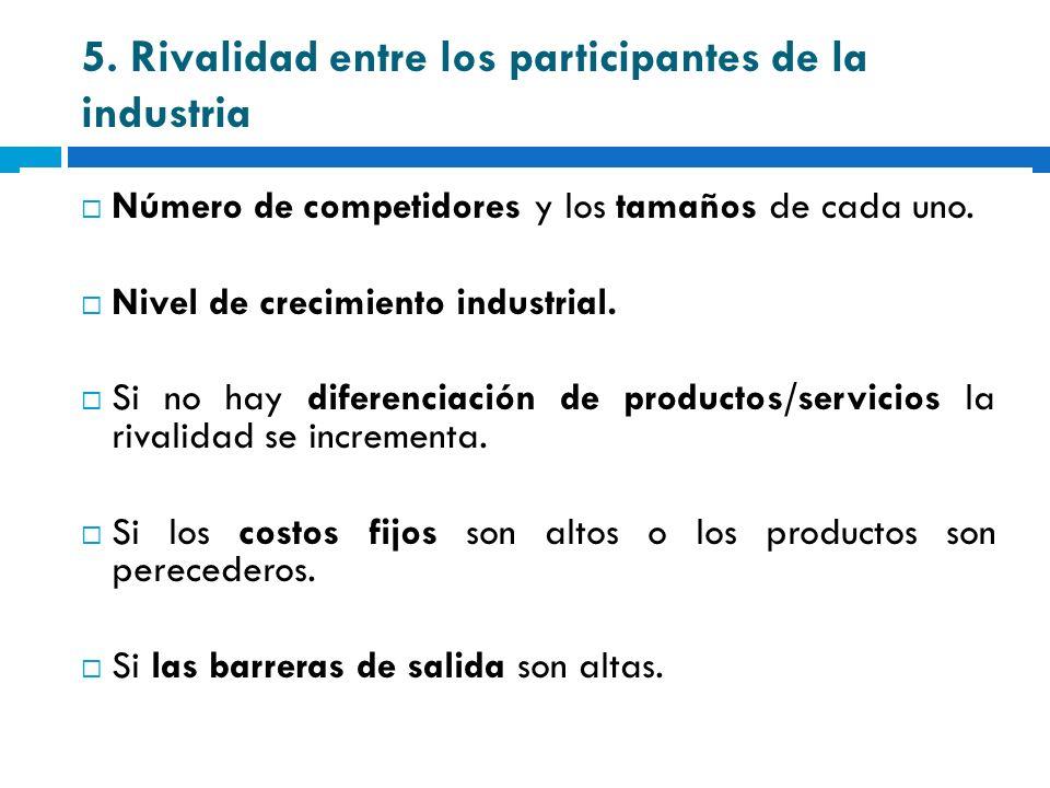 5. Rivalidad entre los participantes de la industria