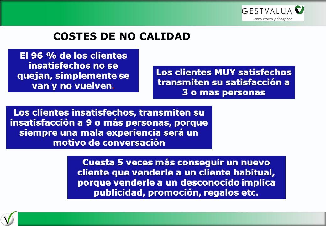29/03/2017 COSTES DE NO CALIDAD. El 96 % de los clientes insatisfechos no se quejan, simplemente se van y no vuelven.