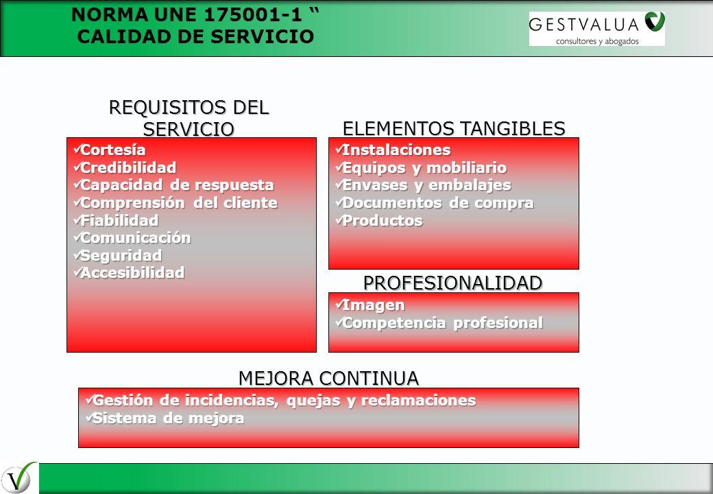 NORMA UNE 175001-1 CALIDAD DE SERVICIO