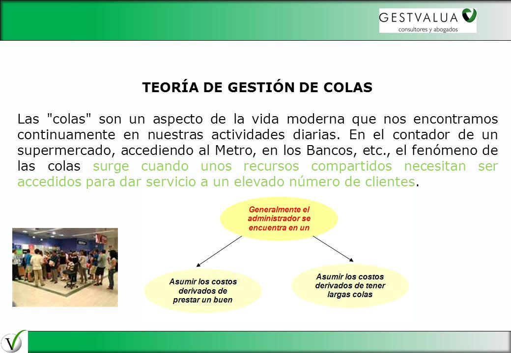 TEORÍA DE GESTIÓN DE COLAS