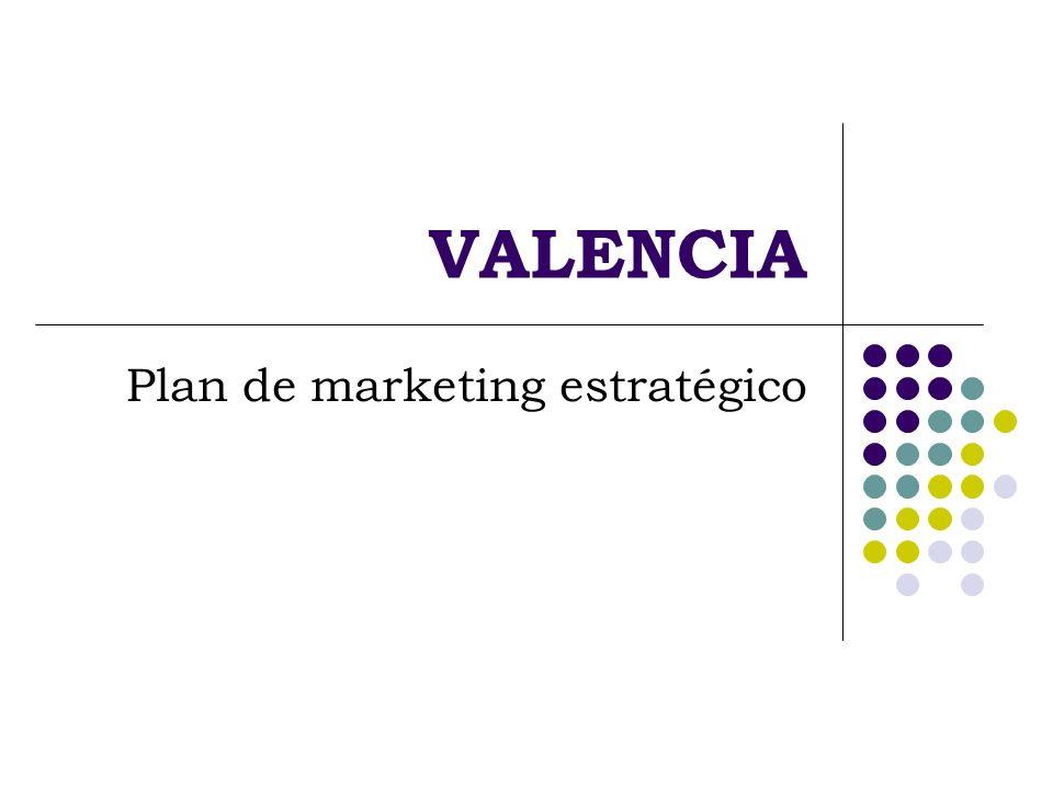 Plan de marketing estratégico