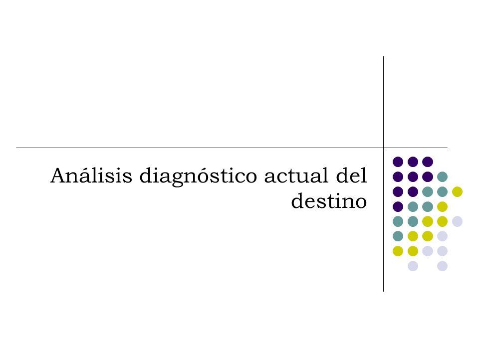 Análisis diagnóstico actual del destino