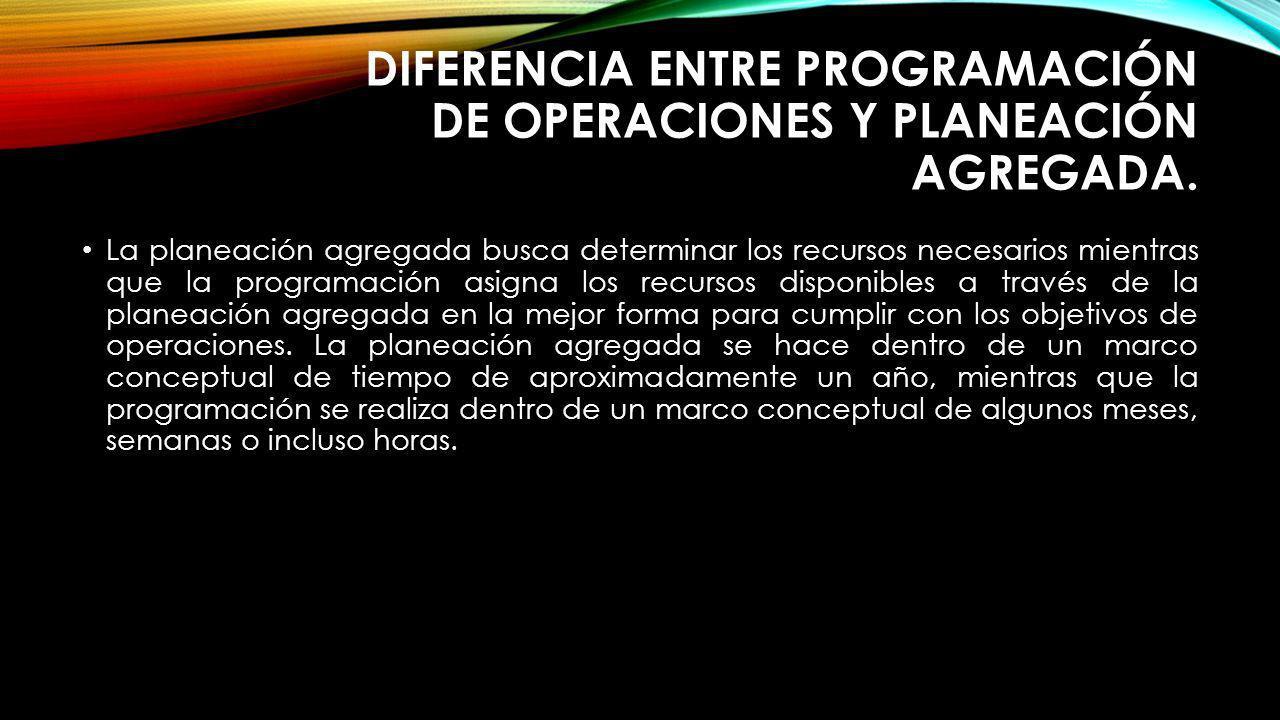 Diferencia entre Programación de Operaciones y Planeación Agregada.