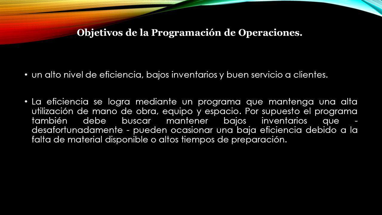 Objetivos de la Programación de Operaciones.