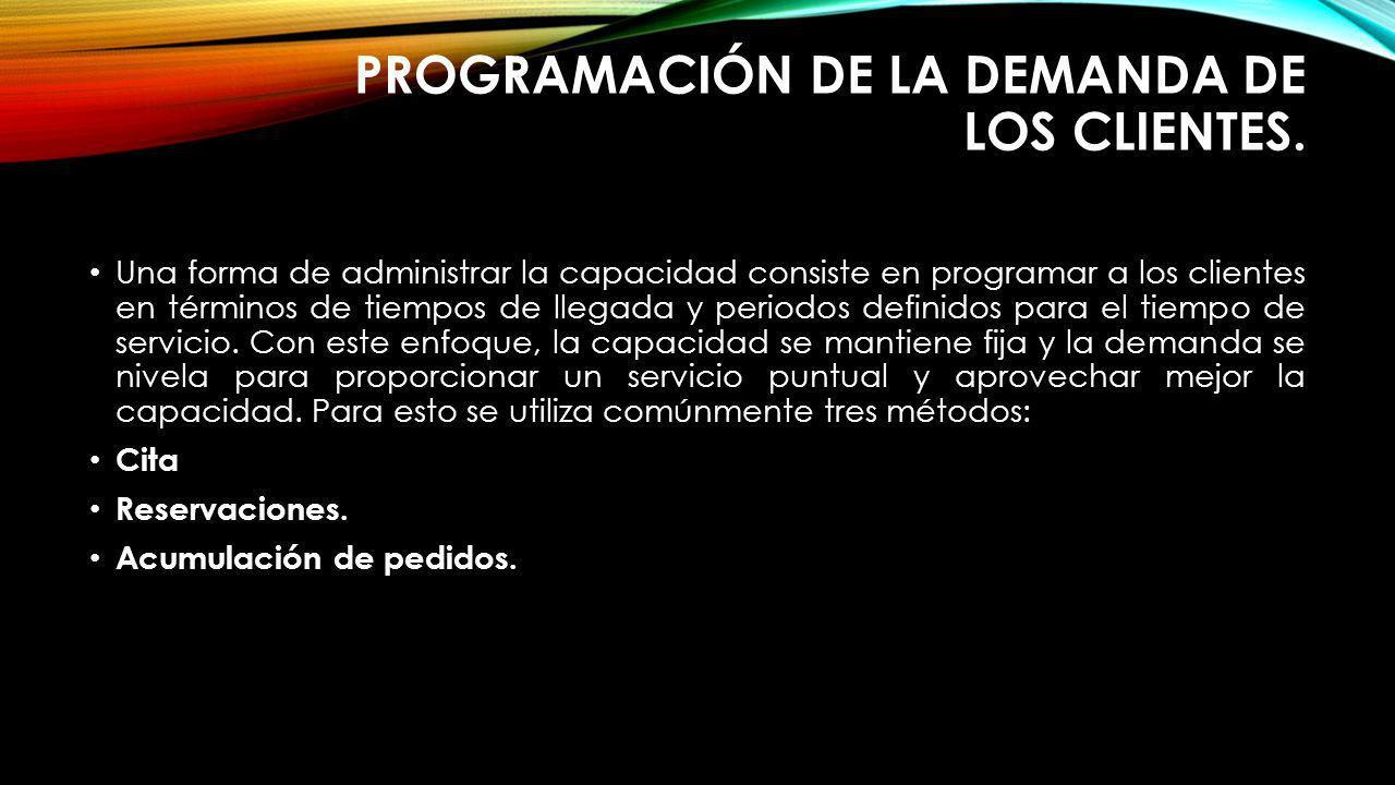 Programación de la demanda de los clientes.