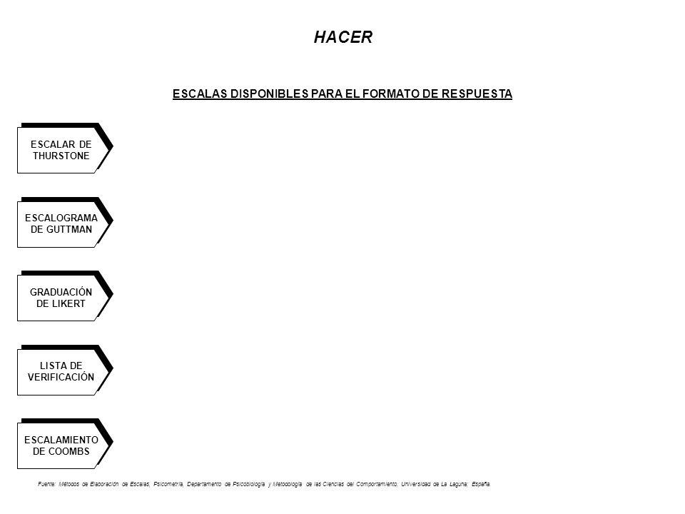 HACER ESCALAS DISPONIBLES PARA EL FORMATO DE RESPUESTA