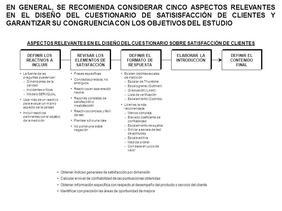 EN GENERAL, SE RECOMIENDA CONSIDERAR CINCO ASPECTOS RELEVANTES EN EL DISEÑO DEL CUESTIONARIO DE SATISISFACCIÓN DE CLIENTES Y GARANTIZAR SU CONGRUENCIA CON LOS OBJETIVOS DEL ESTUDIO