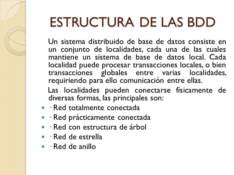 ESTRUCTURA DE LAS BDD